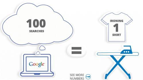 Google consumo de energía