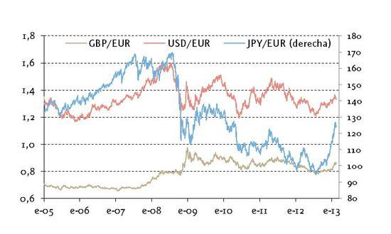 Gráfico tipos para post tensiones cambiarias 19 febrero_Página_1_Imagen_0001