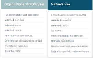 LinkedAge condiciones