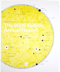 Feltron 2009