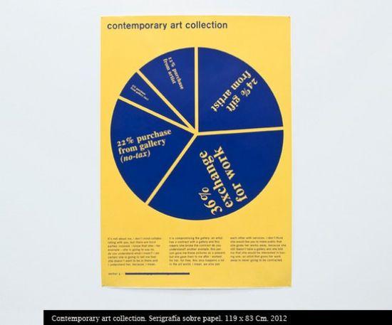 Werker.Contemporary-art-collection-580x482