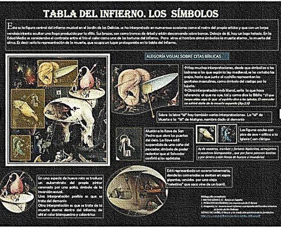 Estudiando un tríptico pintado al óleo sobre tabla: Tabla del Infierno. Los Símbolos en el Jardín de las Delicias