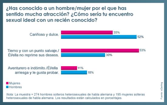 Infographic_50sog_sadomasoquismo_es