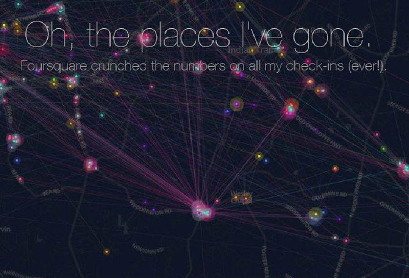 Lugares que he visitado time machine