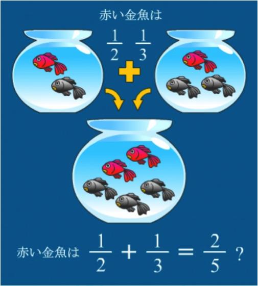 Paradoja de los peces y las fracciones (VER NOTA FINAL)