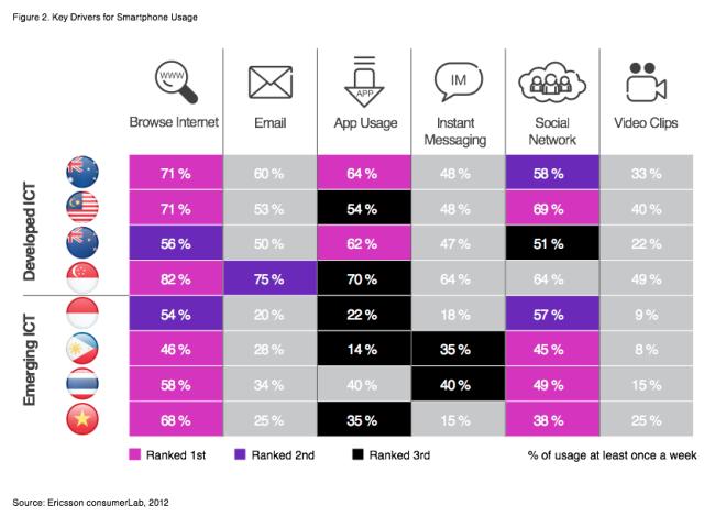 Drivers-of-internet-usage