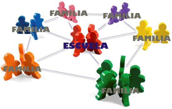 Las familias y los centros educativos