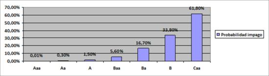2013-10 Romera - tabla 1