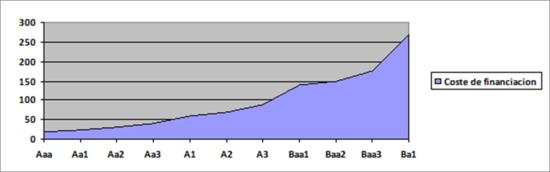 2013-10 Romera - tabla 2