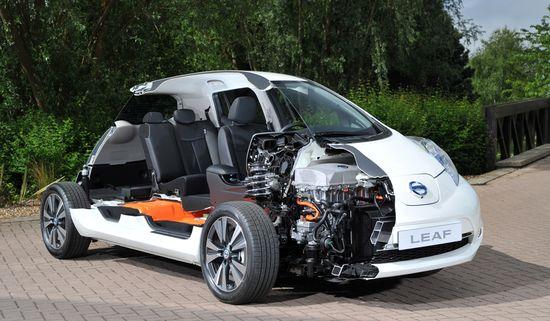 Nissan Leaf carrocería cortada
