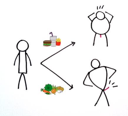 obesidad y hormonas de disfunción eréctil