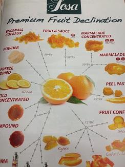 Declinaciones de una naranja. Una muestra de los productos que Sosa consigue extraer de un fruto. Algo muy valioso para la hostelería