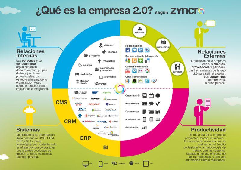 Empresa20_by_Zyncro2