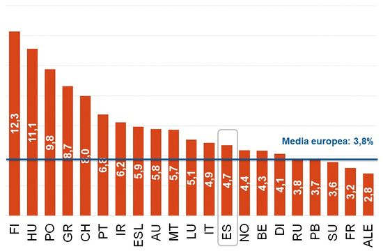 Banca europea_ratio apalancamiento jun 13