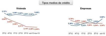 20140115_Tipos créditos I