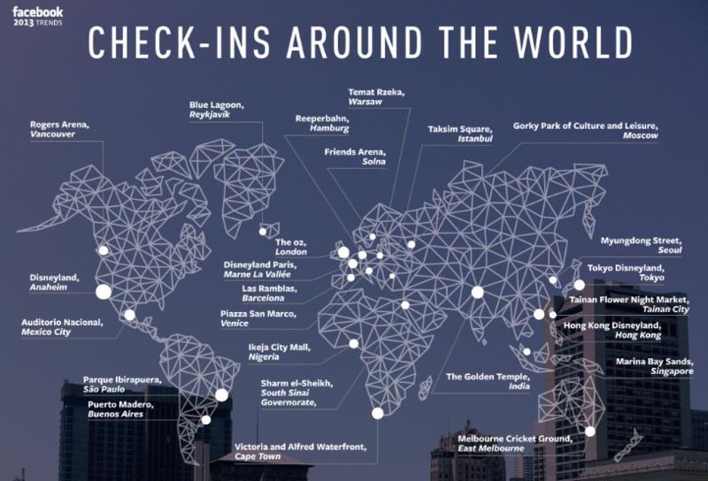 FB top lugares del mundo