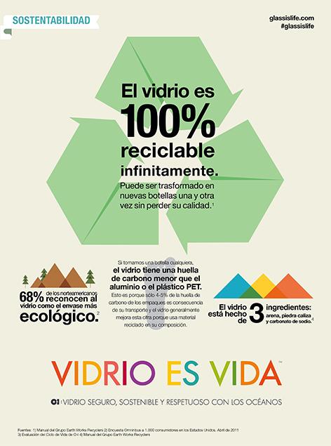 GlassIsLife_Infographic_Sustainability_Spanish