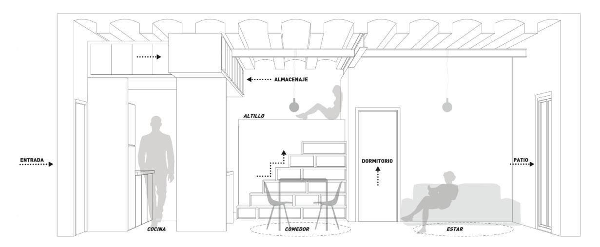 Altura muebles altos cocina trendy altura muebles altos - Altura encimera cocina ...