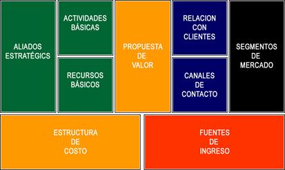 Graficco