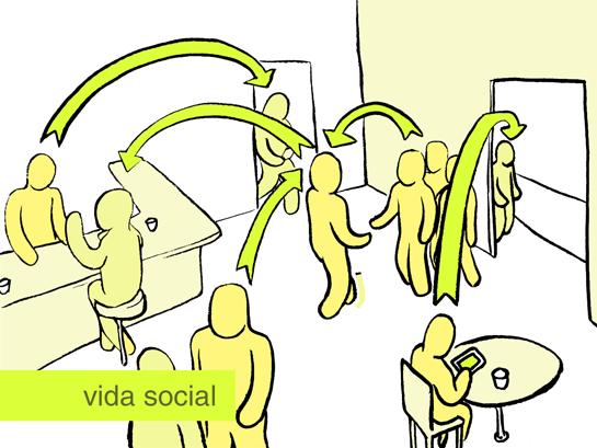 4. Contexto social