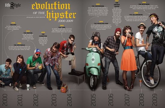 Rock Music evolution_of_the_hipster-byLifeStyle