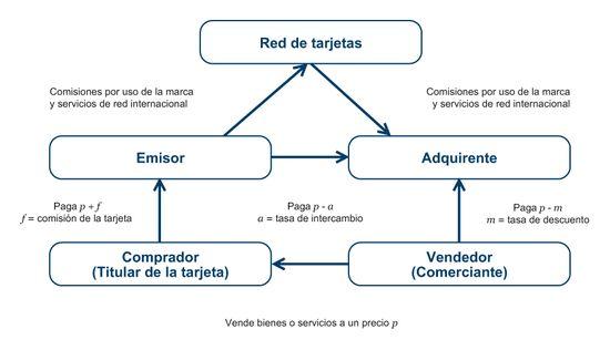 CAP5_Figura 1