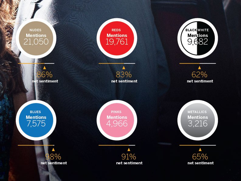 The-Oscar-Color