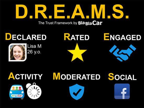 DREAMS-trust-framework