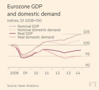 20150122_El BCE compra tiempo