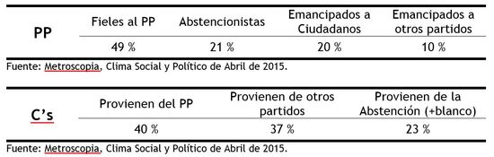 PP_CS_fieles_transferencias
