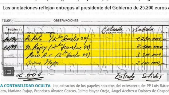 Papeles-secretos-Barcenas-Elpaiscom_TINIMA20130131_0014_20