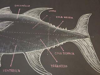 Dibujo con las partes traseras del atún. Fotografía tomada en el restaurante Cuchara de Palo de Jerez