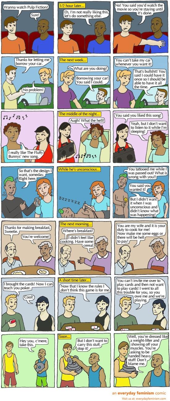 Everydays feminism