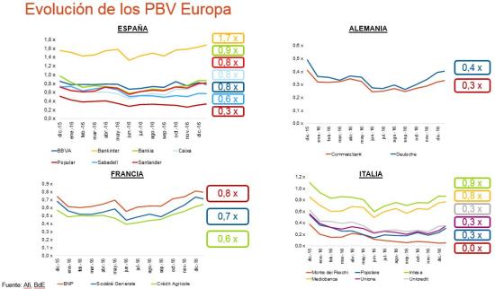 20170124 DM Flota la banca española_2.