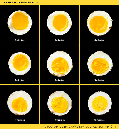 Perfect-boiled-egg