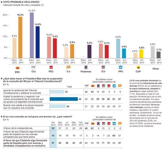 Cataluña octubre 2014_1