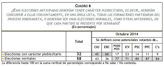 Cuadros Cataluña Octubre 2014_2