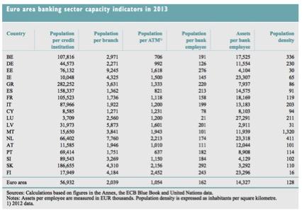 20141023 DM Indicadores capacidad eurobanca