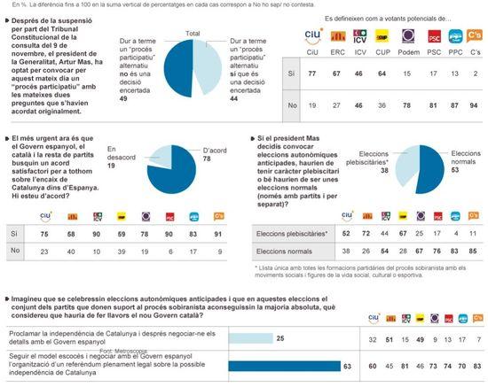 Cataluña 1