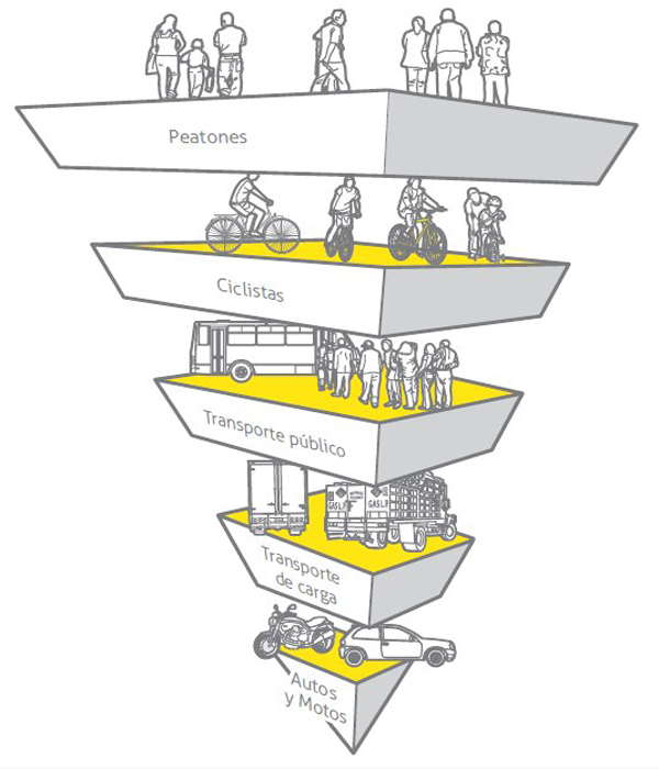 9. Piramide-