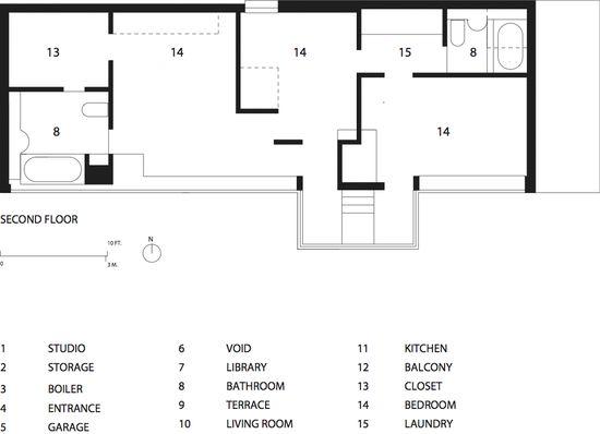 Zoka Zola Pfanner House second floor