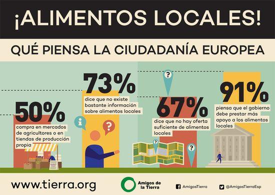 Alimentos_locales_que_piensa_la_gente