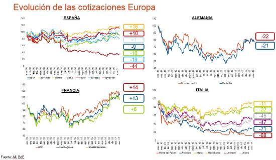 20170124 DM Flota la banca española_1.