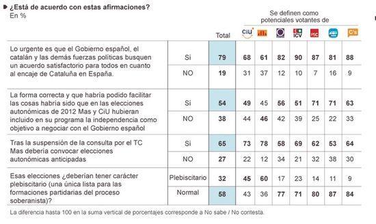 Cataluña octubre 2014_2