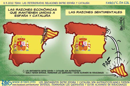 España Catalunya