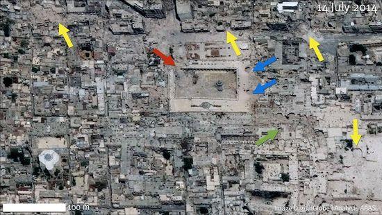 Figura 2 Siria