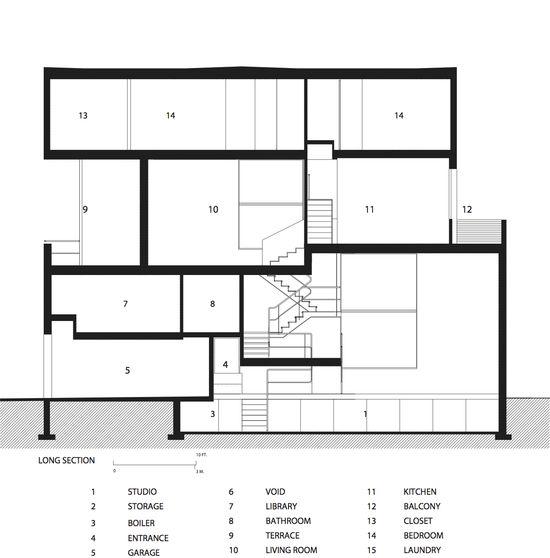 Zoka Zola Pfanner House long section-simpli