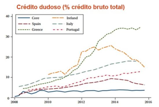 20160628 DM Banca italiana 4
