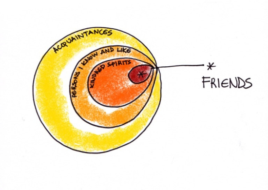 Friendship_BrainPickings_taxonomy