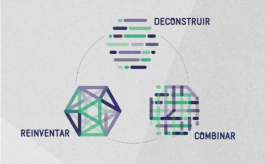 Deconstruir-combinar-reinventar